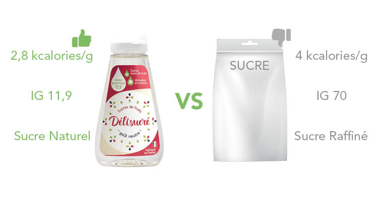 fructose-avantages