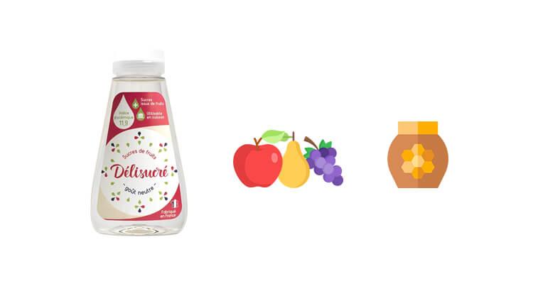 fructose-provenance