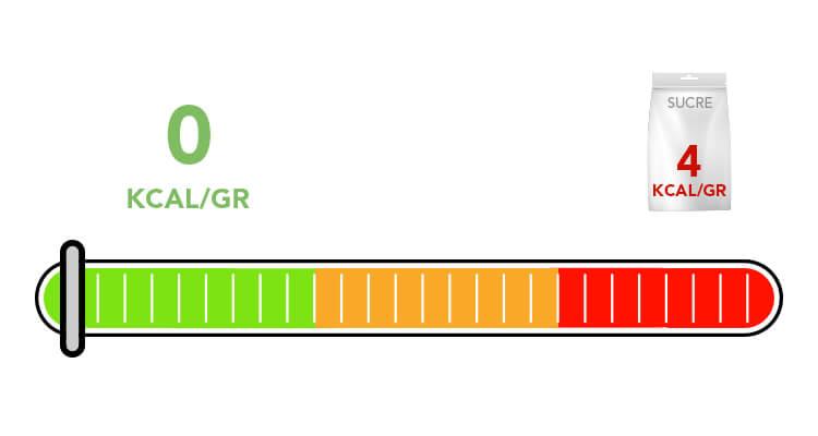 stevia-calories