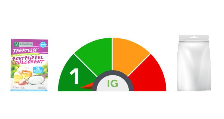 tagatose-indice-glycemique