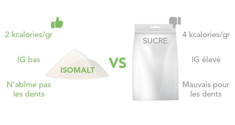 isomalt-avantages (1)